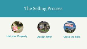 How to sell home in NZ